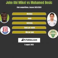 John Obi Mikel vs Muhamed Besic h2h player stats