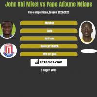 John Obi Mikel vs Pape Alioune Ndiaye h2h player stats