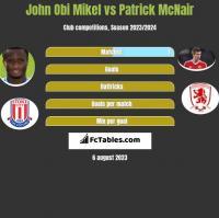 John Obi Mikel vs Patrick McNair h2h player stats