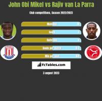 John Obi Mikel vs Rajiv van La Parra h2h player stats