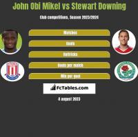 John Obi Mikel vs Stewart Downing h2h player stats