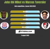 John Obi Mikel vs Marcus Tavernier h2h player stats