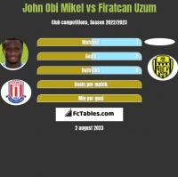 John Obi Mikel vs Firatcan Uzum h2h player stats