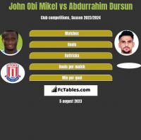 John Obi Mikel vs Abdurrahim Dursun h2h player stats