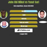 John Obi Mikel vs Yusuf Sari h2h player stats