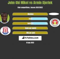 John Obi Mikel vs Armin Djerlek h2h player stats