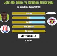 John Obi Mikel vs Batuhan Kirdaroglu h2h player stats