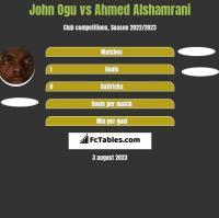 John Ogu vs Ahmed Alshamrani h2h player stats