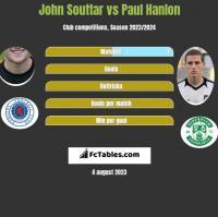 John Souttar vs Paul Hanlon h2h player stats