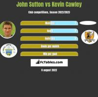John Sutton vs Kevin Cawley h2h player stats