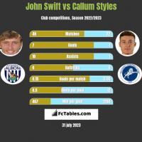John Swift vs Callum Styles h2h player stats