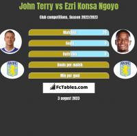 John Terry vs Ezri Konsa Ngoyo h2h player stats
