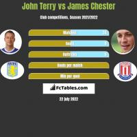 John Terry vs James Chester h2h player stats