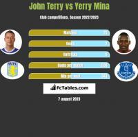 John Terry vs Yerry Mina h2h player stats