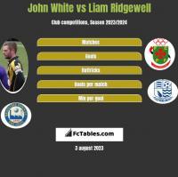 John White vs Liam Ridgewell h2h player stats