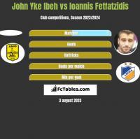 John Yke Ibeh vs Giannis Fetfatzidis h2h player stats
