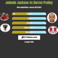 Johnnie Jackson vs Darren Pratley h2h player stats