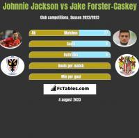 Johnnie Jackson vs Jake Forster-Caskey h2h player stats