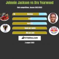 Johnnie Jackson vs Dru Yearwood h2h player stats