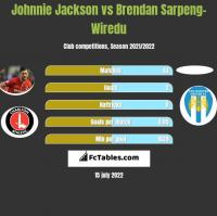 Johnnie Jackson vs Brendan Sarpeng-Wiredu h2h player stats