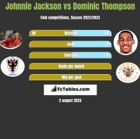 Johnnie Jackson vs Dominic Thompson h2h player stats