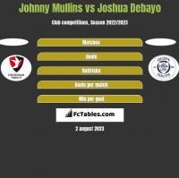 Johnny Mullins vs Joshua Debayo h2h player stats