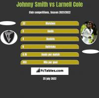 Johnny Smith vs Larnell Cole h2h player stats