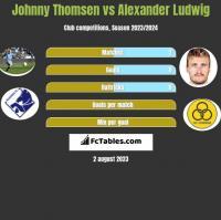 Johnny Thomsen vs Alexander Ludwig h2h player stats