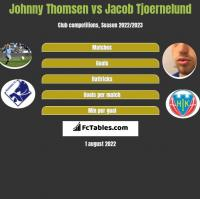 Johnny Thomsen vs Jacob Tjoernelund h2h player stats
