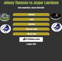 Johnny Thomsen vs Jesper Lauridsen h2h player stats