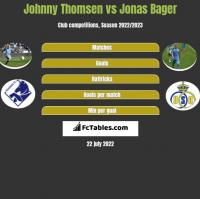 Johnny Thomsen vs Jonas Bager h2h player stats