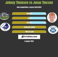 Johnny Thomsen vs Jonas Thorsen h2h player stats