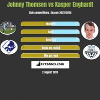 Johnny Thomsen vs Kasper Enghardt h2h player stats
