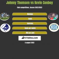 Johnny Thomsen vs Kevin Conboy h2h player stats