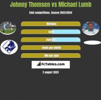 Johnny Thomsen vs Michael Lumb h2h player stats
