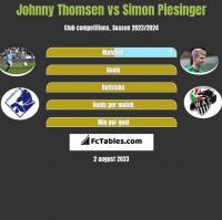 Johnny Thomsen vs Simon Piesinger h2h player stats