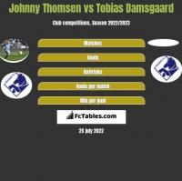 Johnny Thomsen vs Tobias Damsgaard h2h player stats