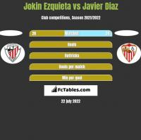 Jokin Ezquieta vs Javier Diaz h2h player stats