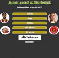 Joleon Lescott vs Alim Oezturk h2h player stats
