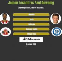 Joleon Lescott vs Paul Downing h2h player stats
