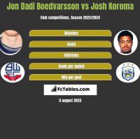 Jon Dadi Boedvarsson vs Josh Koroma h2h player stats