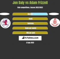 Jon Daly vs Adam Frizzell h2h player stats