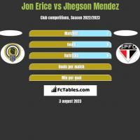 Jon Erice vs Jhegson Mendez h2h player stats