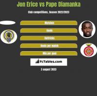 Jon Erice vs Pape Diamanka h2h player stats
