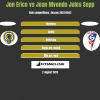 Jon Erice vs Jean Mvondo Jules Sepp h2h player stats