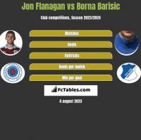 Jon Flanagan vs Borna Barisic h2h player stats