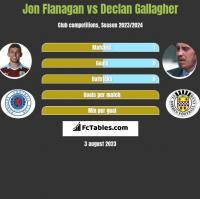 Jon Flanagan vs Declan Gallagher h2h player stats