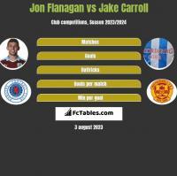 Jon Flanagan vs Jake Carroll h2h player stats