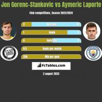 Jon Gorenc-Stankovic vs Aymeric Laporte h2h player stats