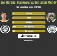 Jon Gorenc-Stankovic vs Benjamin Mendy h2h player stats